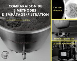 3 méthodes d'empâtage/filtration